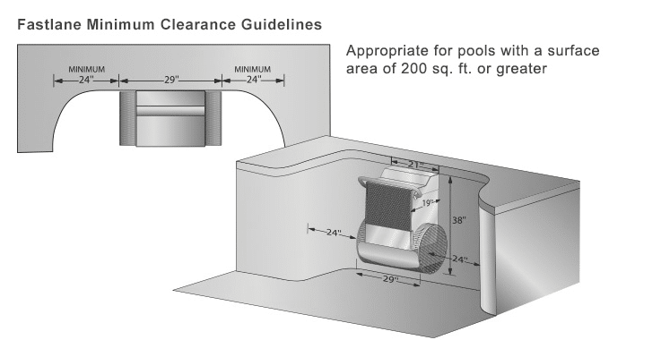 Endless pool current generator minimum clearance